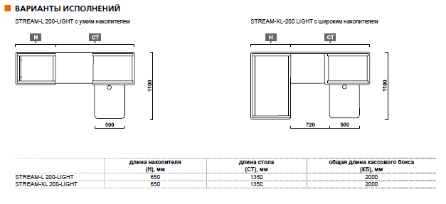 STREAM-L/XL-200 LIGHT